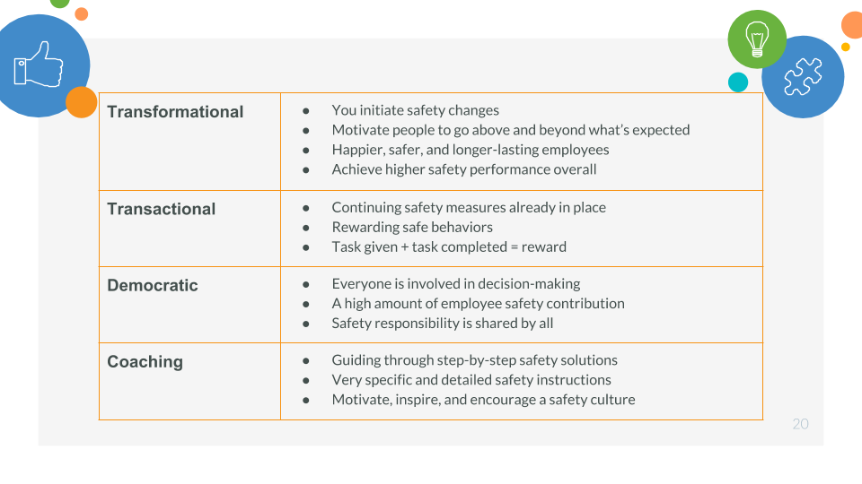 The Go-To Guide For Improving Safety Leadership And Involving Management (1)